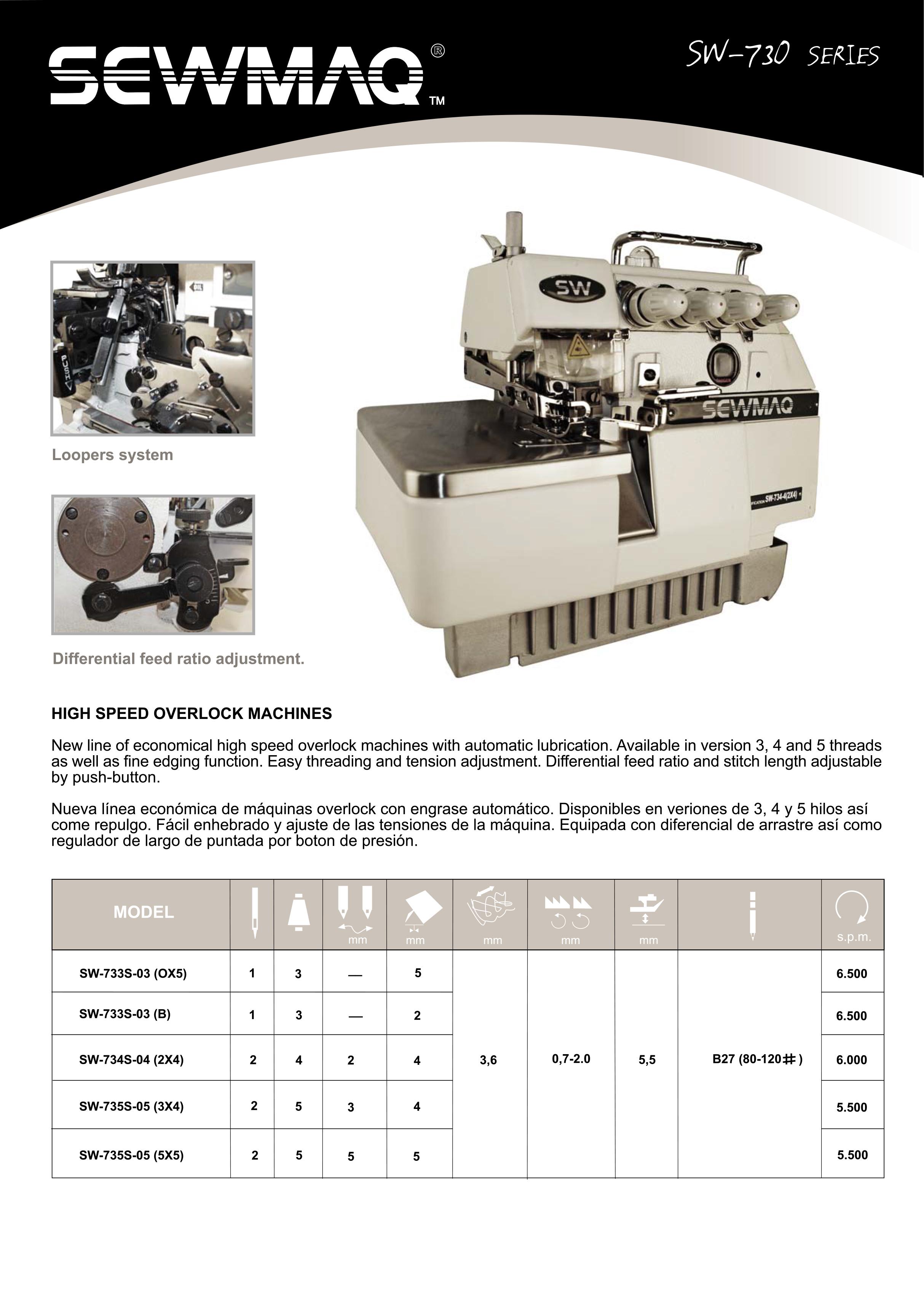 Masina de cusut sewmaq sw-735s-05(3x4)