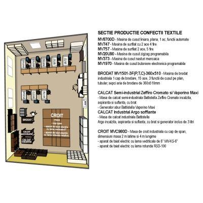 Atelier PRODUCTIE confectii textile START UP